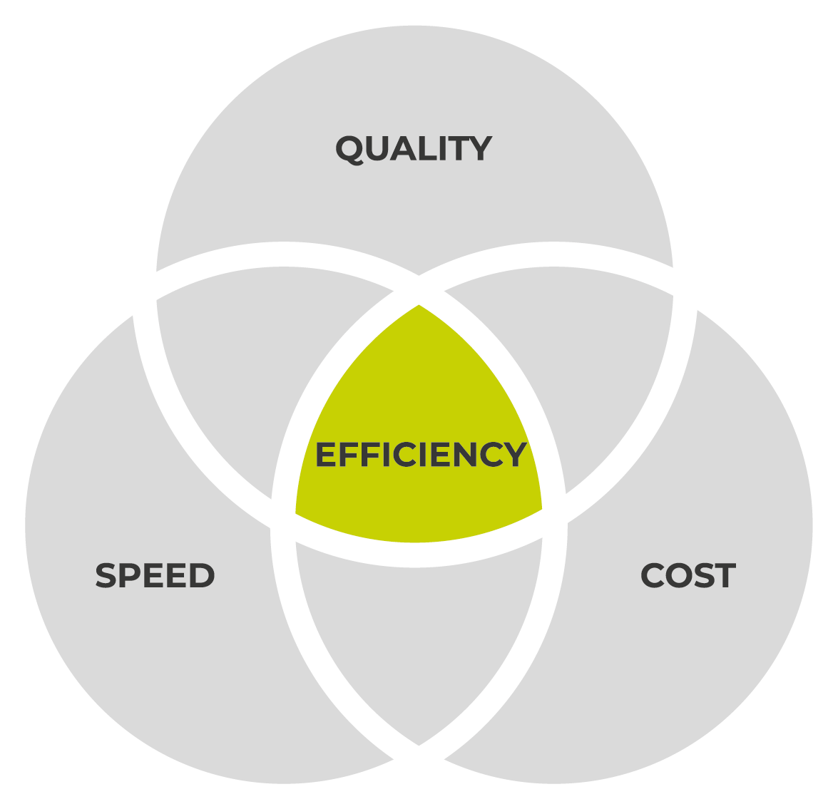 sprint engineering third party solutions